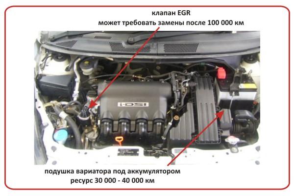 Замена подушки вариатора хонда фит