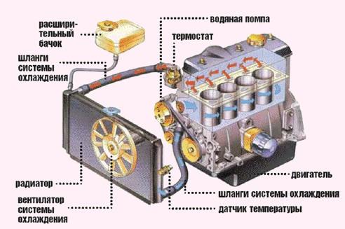 honda bf130a ремонт охлаждения