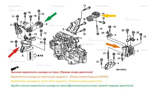 Опоры двигателя Honda Civic 4D (FD)